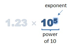 exponent of the power of 10 is 5