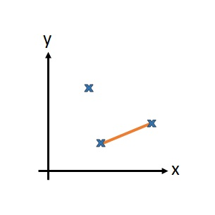 Graphs and coordinate geometry free mathematics lessons and tests a graph is a diagram that allows us to draw points lines curves and other shapes ccuart Images