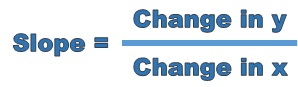 slope equals change in y over change in x