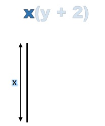 vertical line labelled x
