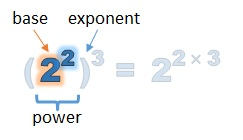 2 squared powers, bases and exponents
