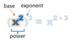 x squared powers, bases and exponents