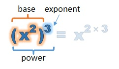 x squared cubed powers, bases and exponents