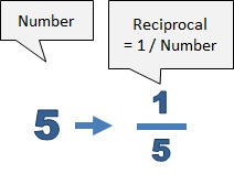 Reciprocal of 5 is 1 over 5