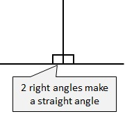 2 right angles make a straight angles