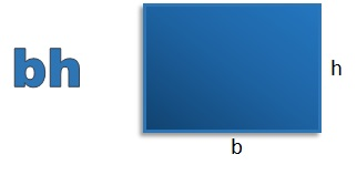 area of a rectangle equals b h