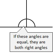 straight line bisected gives equal right angles