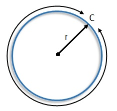 circumference and radius on a circle