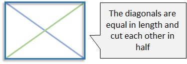 diagonals of a rectangle bisect each other