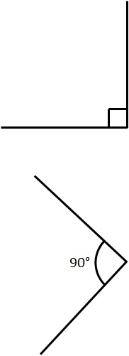 examples of right angles. square in angle and 90 degrees
