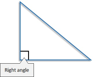 right angle in a right triangle