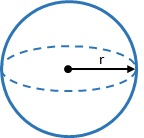 radius in a sphere